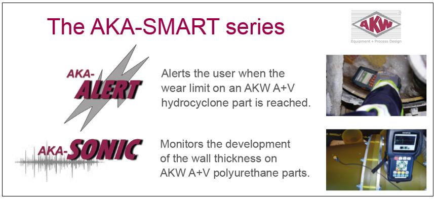 The AKA-SMART Series